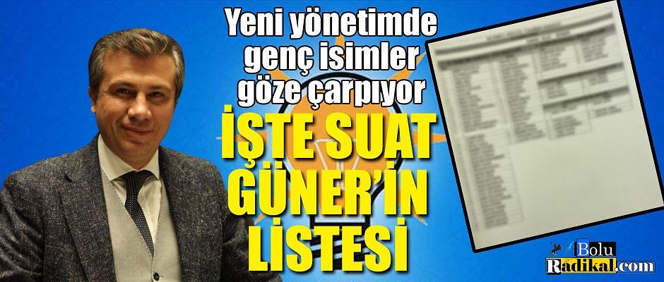 İŞTE AK PARTİ'NİN YENİ YÖNETİMİ...